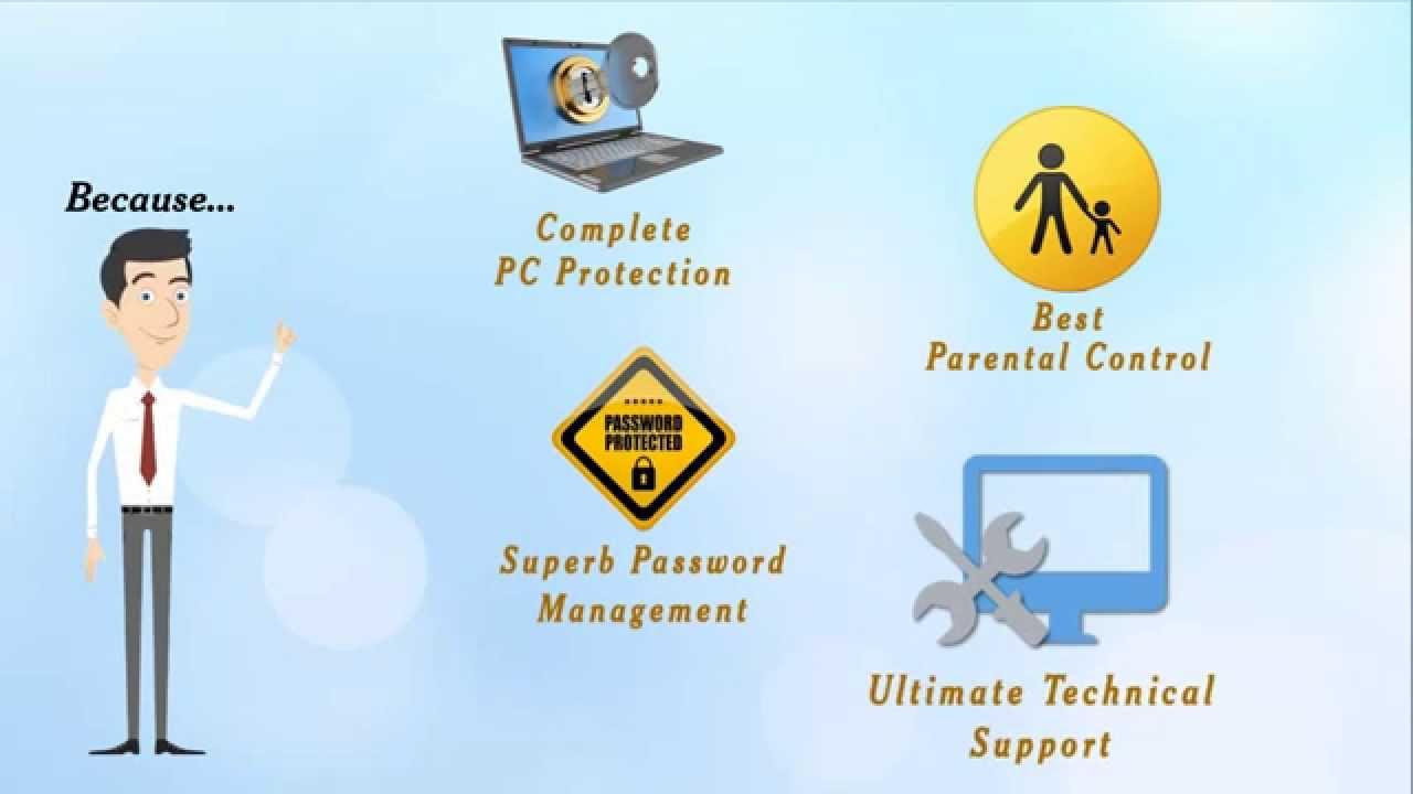 prodot antivirus setup
