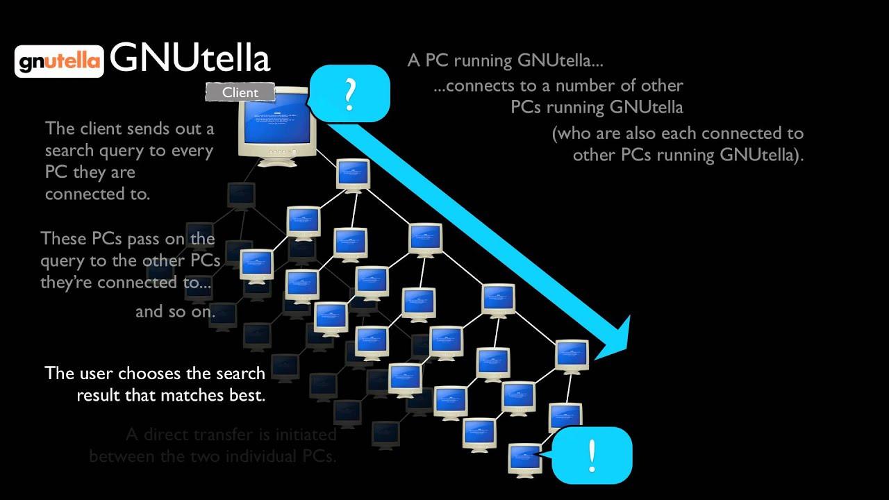 gnutella