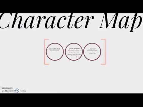 Mapping the Characters of Richard III