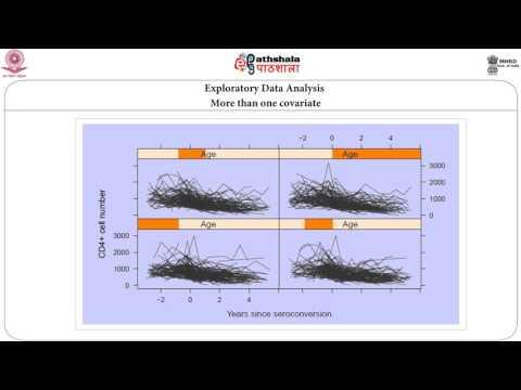 Exploratory Data Analysis for Longitudinal Data