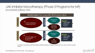 new drugs in pipeline for myelofibrosis