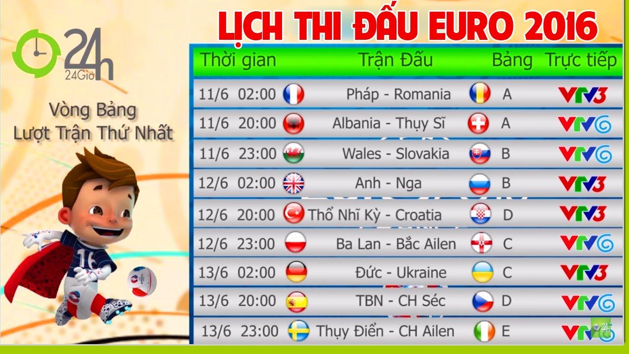 Lịch thi đấu Euro 2016 Hôm Nay – Lịch Trực tiếp bóng đá Vòng chung kết Euro
