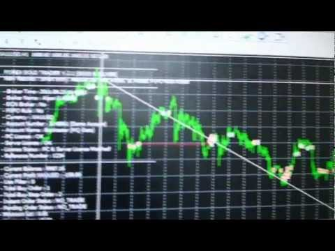 Forex Gold Trader - $85,000 REAL ACCOUNT WIPED!!!
