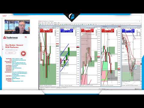 Forex.Today | Monday 18 October 2021 | Live Forex Trading Session