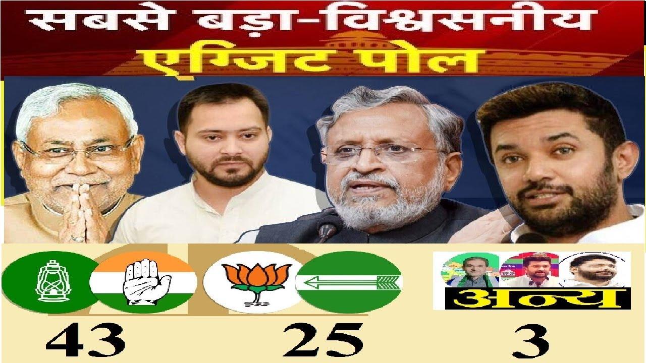 EXIT Poll: बिहार चुनाव 71 सीट का बड़ा EXIT POLL | ताजा सर्वे में बड़ा उलटफेर