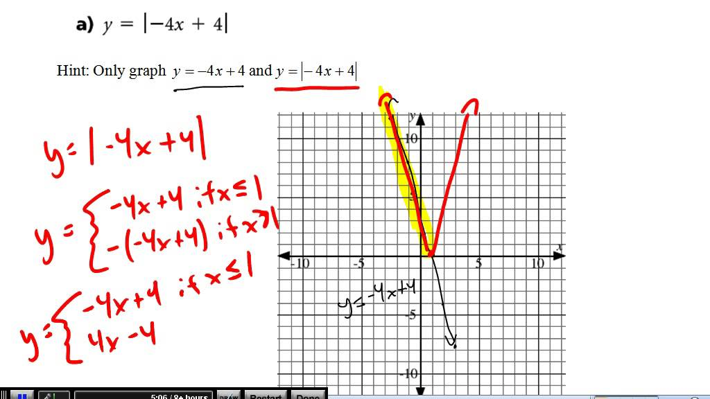 How to write absolute value equations as piecewise equations worksheets
