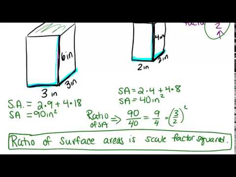 Area and volume of similar solids ck 12 foundation area and volume of similar solids principles ccuart Choice Image