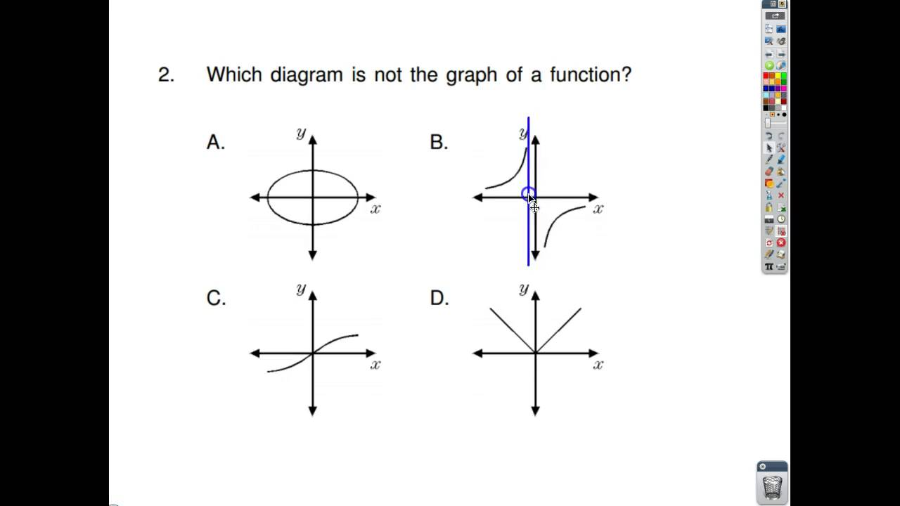 Identify Functions - 8th Grade (examples, solutions, videos, worksheets)