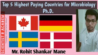Top 5 Highest Paying Countries for Ph.D. Microbiology|Canada|Germany|Switzerland|Rohit Shankar Mane