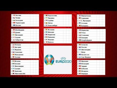 Чемпионат Европы по футболу 2020. Квалификация. Бельгия победила Россию, а Казахстан Шотландию.