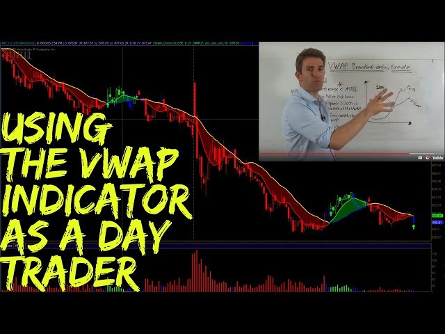 Day Trading With The Volume Weighted Average Price Vwap Breakout