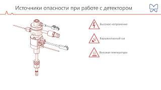 Хроматэк Кристалл: Детектор ПИД