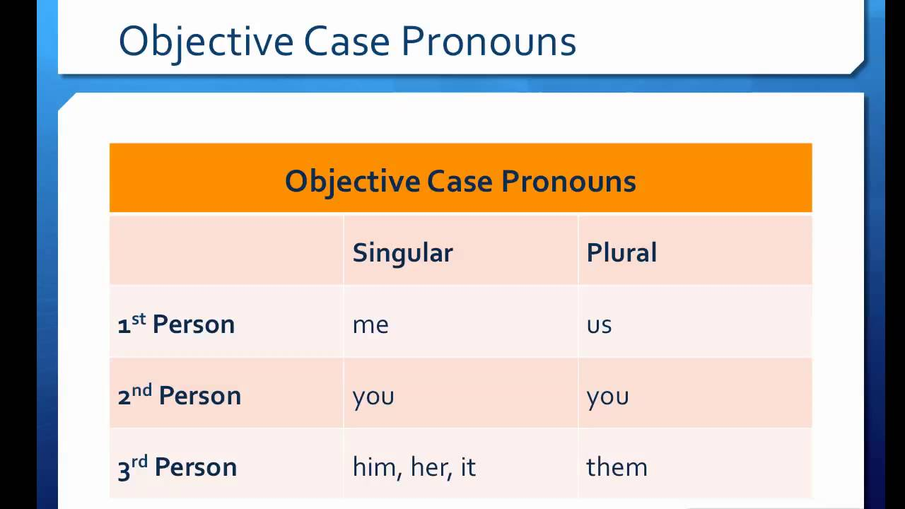 nominative versus objective case pronouns youtube. Black Bedroom Furniture Sets. Home Design Ideas