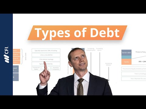 Senior and Subordinated Debt - Learn More About the Capital Stack