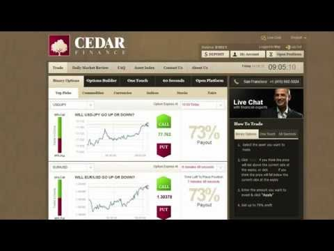 Binary Options Demo Account 2015 - free trading accounts