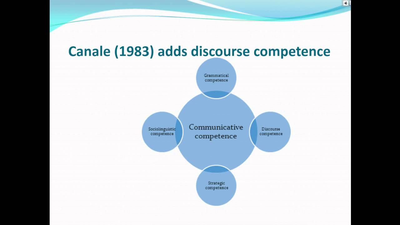 communication competence Communicative competence definition, a speaker's internalized knowledge both of the grammatical rules of a language and of the rules for appropriate use in social contexts.