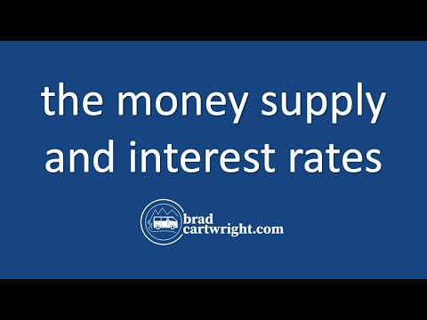 Monetary Policy Series:   Money Supply and Interest Rates