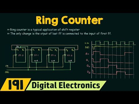 Ring counter youtube ring counter ccuart Image collections