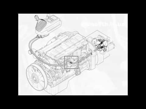 Ремонт коробки передач тягача MAN TGA (часть вторая). Видео.