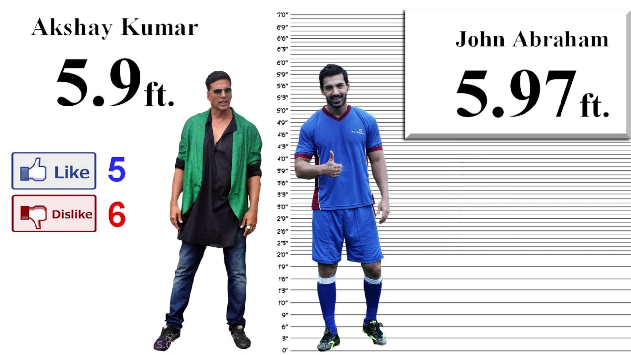 Akshay Kumar Height Comparison with 35 Stars - YouTube