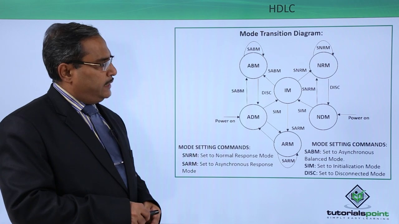 high level data link control hdlc youtube