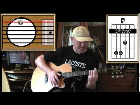America - Simon And Garfunkel - Acoustic Guitar Lesson