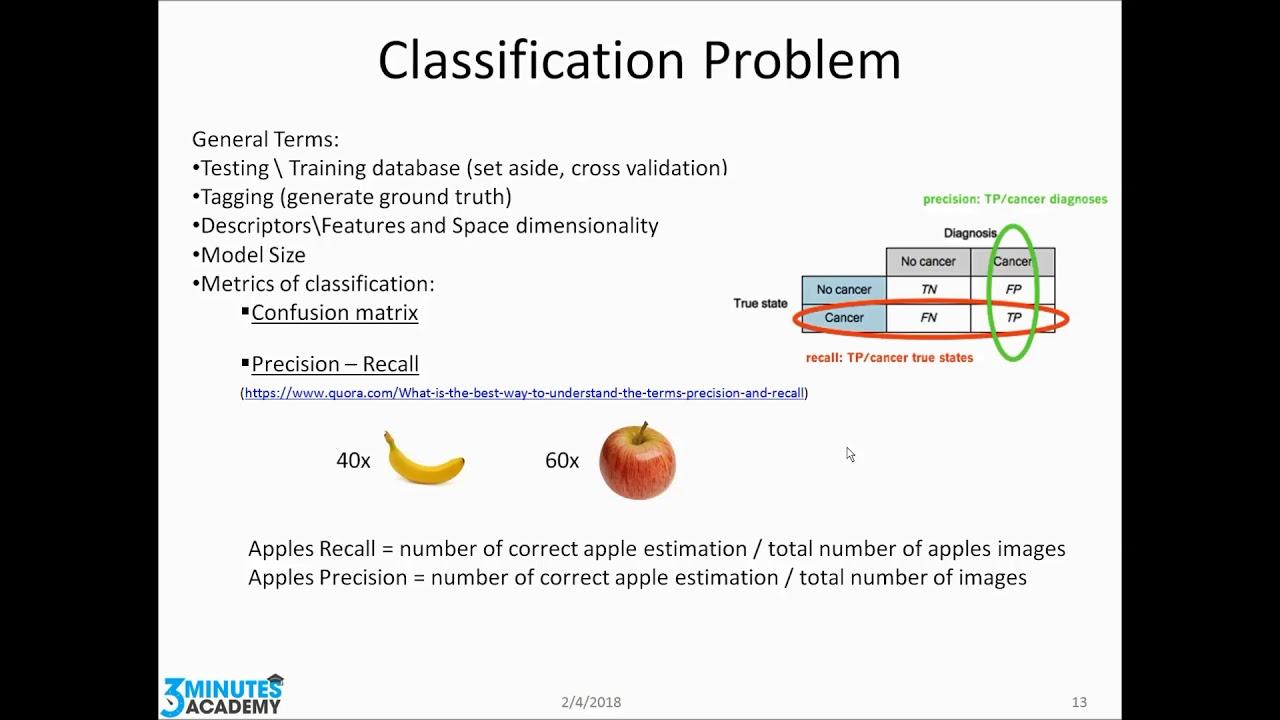 machine learning #5 metrics of evaluation - YouTube