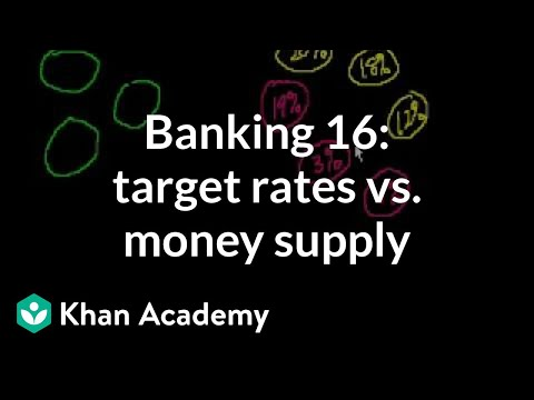 Banking 16: Why target rates vs. money supply
