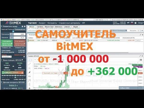 BitMEX для новичков - день торговли с чайником :)