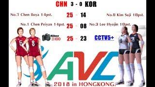 China vs South Korea - Volleyball Women
