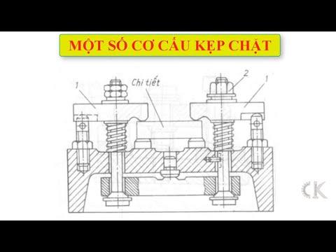 Một số cơ cấu kẹp chặt của đồ gá gia công cơ khí