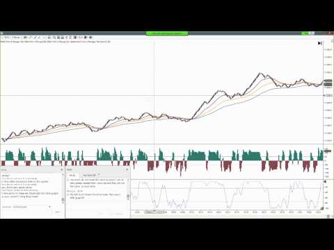 Live Trading Session 11 June 2015 - DAX Trading Academy