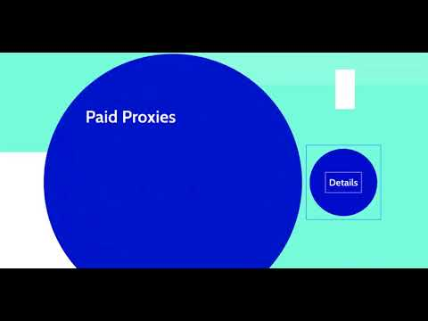 Best Proxies for Craigslist Posting