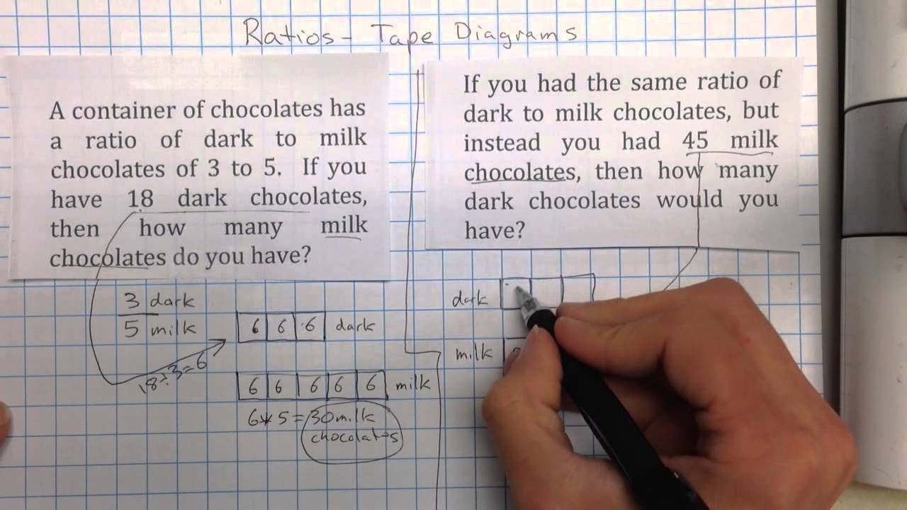 Solving Ratio Problems With Tape Diagrams