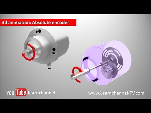 Functioning of an absolute encoder  - animation