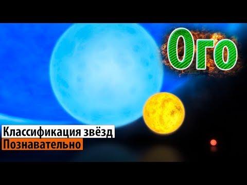 КЛАССИФИКАЦИЯ ЗВЁЗД. СПЕКТРАЛЬНЫЙ КЛАСС
