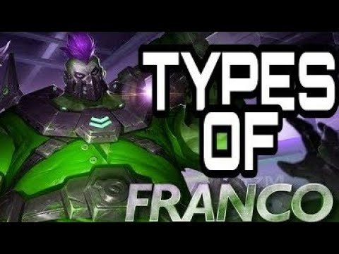 TYPES OF FRANCO PLAYERS IN MLBB