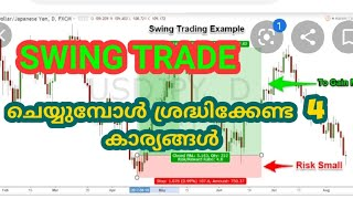 Swing trade rules  How to select stocks for swing trading swing trade malayalam   trade4living