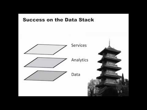 Strata Online Conference - Building Data Startups, Mike Driscoll