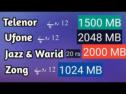 Best Internet Packages | Jazz | warid | Telenor | Ufone | Zong thumbnail