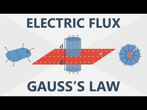 Electric Flux and Gauss's Law | Electronics Basics #6