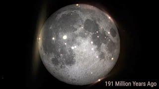 A Billion Years of Moon Impacts Illuminates Earth