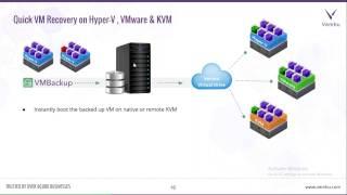 Enhanced Hyper-V Backup using Vembu VMBackup 3.6!