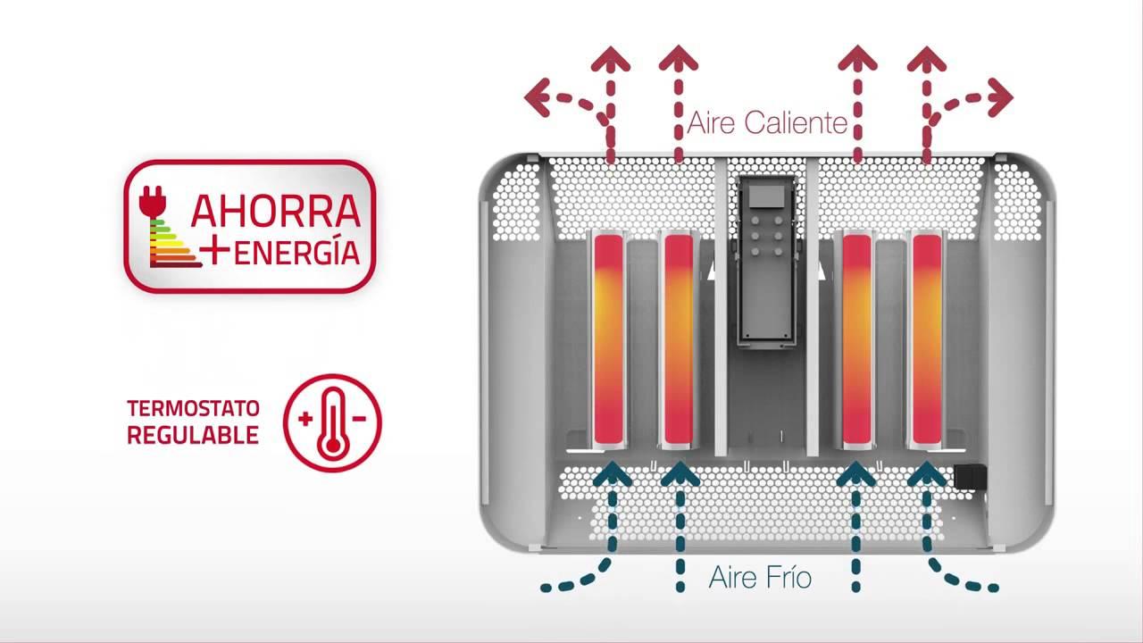Paneles calefactores de bajo consumo smart safe wi fi Estufas de bajo consumo