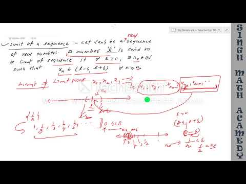 Basic of sequence | limit point | limit | convergence | geometrical meaning | NET | JAM | HINDI |