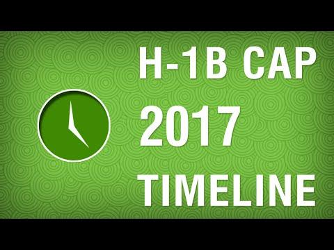 VisaPro's H1B Visa 2017 Timeline for Successful H1B Filing