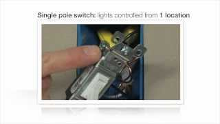 How to Install Lutron Dimmers