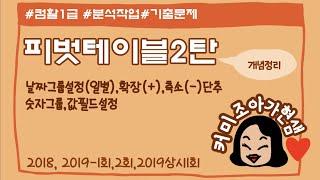 [14][컴활1급실기]엑셀_피벗테이블_기출모듬풀이_그룹…