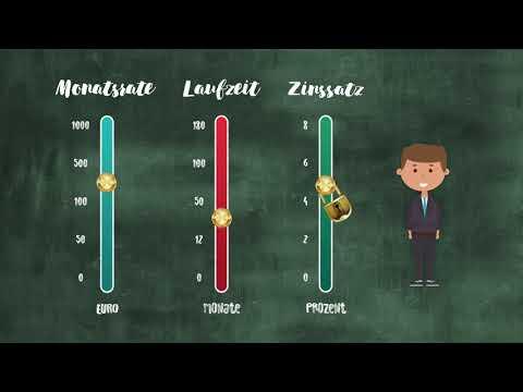 Der Creditplus-Finanztipp: Wie funktioniert ein Ratenkredit?