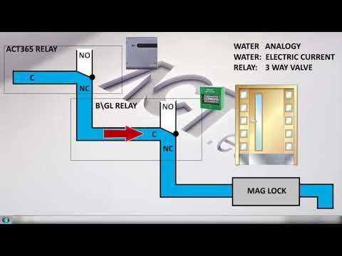 Magnetic Lock Wiring Diagram on